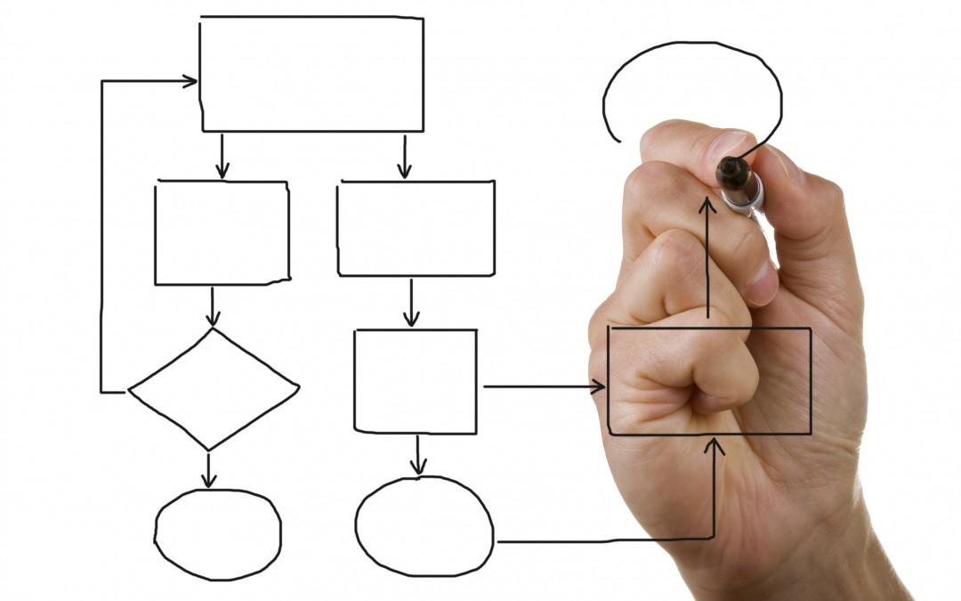 A importância dos diagramas na documentação de projetos